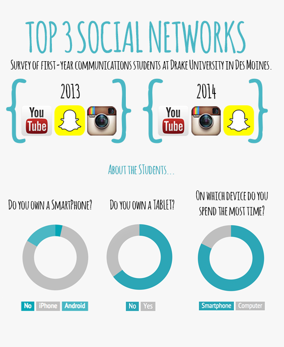 class-of-2018-social-networks